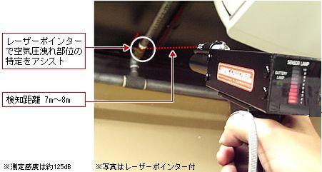 Sonic Catcher空气压力检漏仪ITC-00A